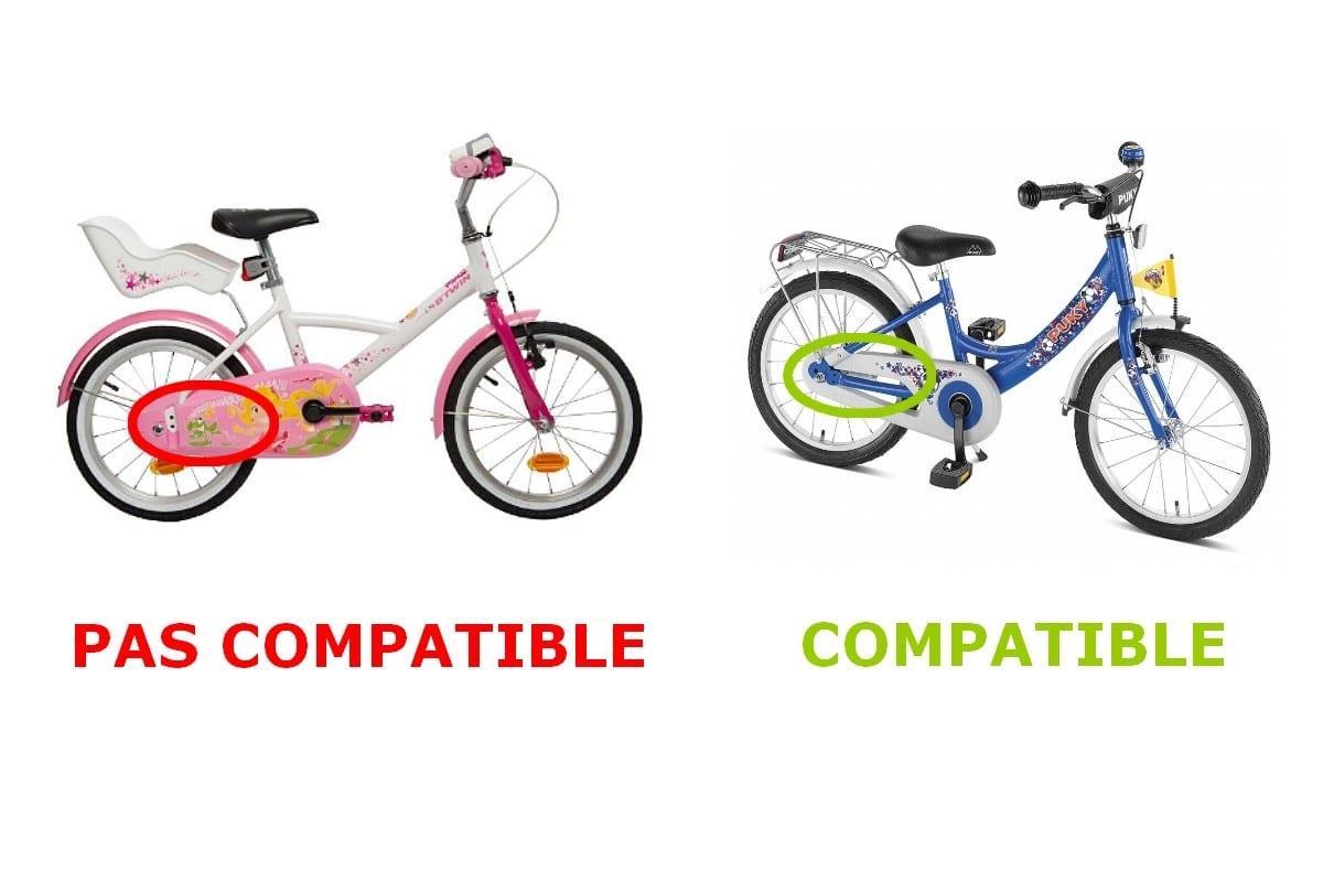 Compatibilité des stabilisateurs